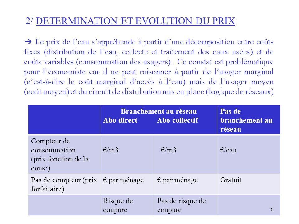 2/ DETERMINATION ET EVOLUTION DU PRIX