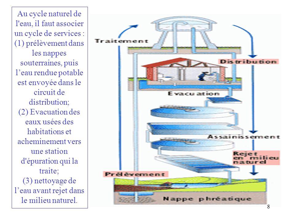 (3) nettoyage de l'eau avant rejet dans le milieu naturel.