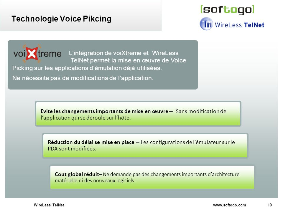 Technologie Voice Pikcing