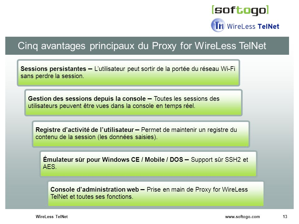 Cinq avantages principaux du Proxy for WireLess TelNet