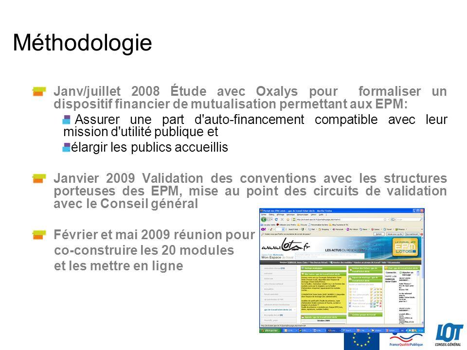 Méthodologie Janv/juillet 2008 Étude avec Oxalys pour formaliser un dispositif financier de mutualisation permettant aux EPM: