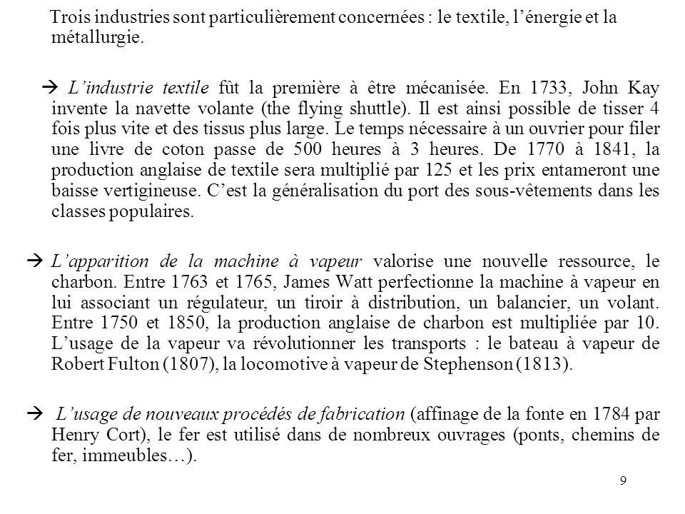 Trois industries sont particulièrement concernées : le textile, l'énergie et la métallurgie.