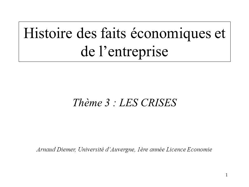 Histoire des faits économiques et de l'entreprise