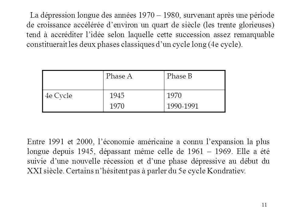 La dépression longue des années 1970 – 1980, survenant après une période de croissance accélérée d'environ un quart de siècle (les trente glorieuses) tend à accréditer l'idée selon laquelle cette succession assez remarquable constituerait les deux phases classiques d'un cycle long (4e cycle).