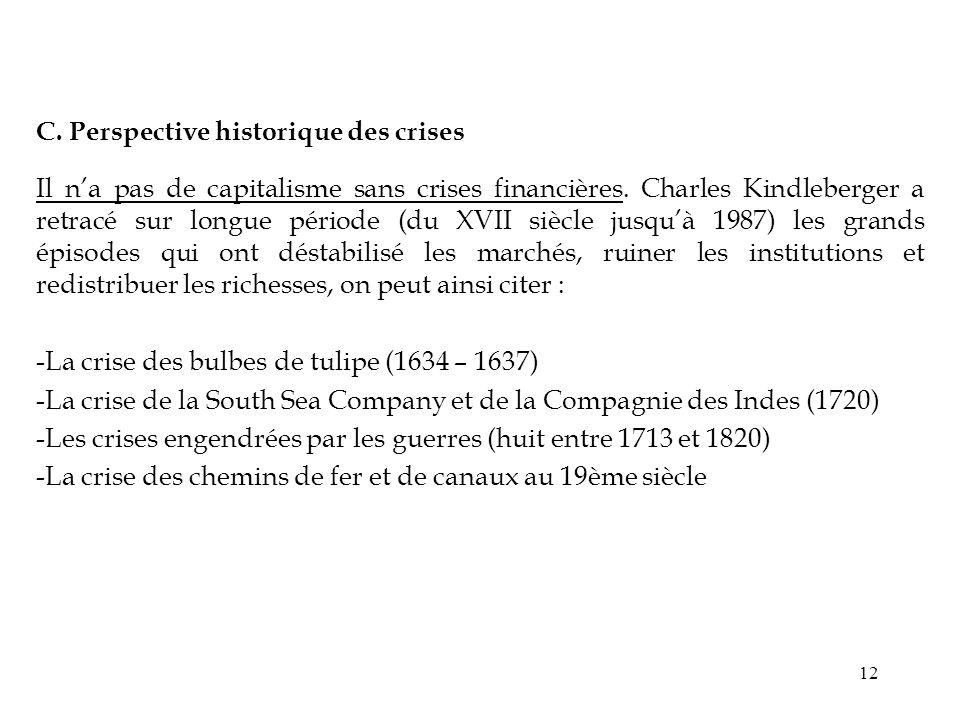 C. Perspective historique des crises