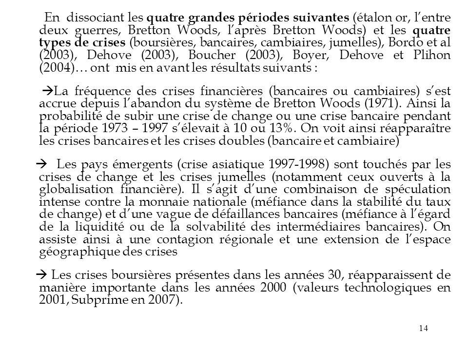 En dissociant les quatre grandes périodes suivantes (étalon or, l'entre deux guerres, Bretton Woods, l'après Bretton Woods) et les quatre types de crises (boursières, bancaires, cambiaires, jumelles), Bordo et al (2003), Dehove (2003), Boucher (2003), Boyer, Dehove et Plihon (2004)… ont mis en avant les résultats suivants :