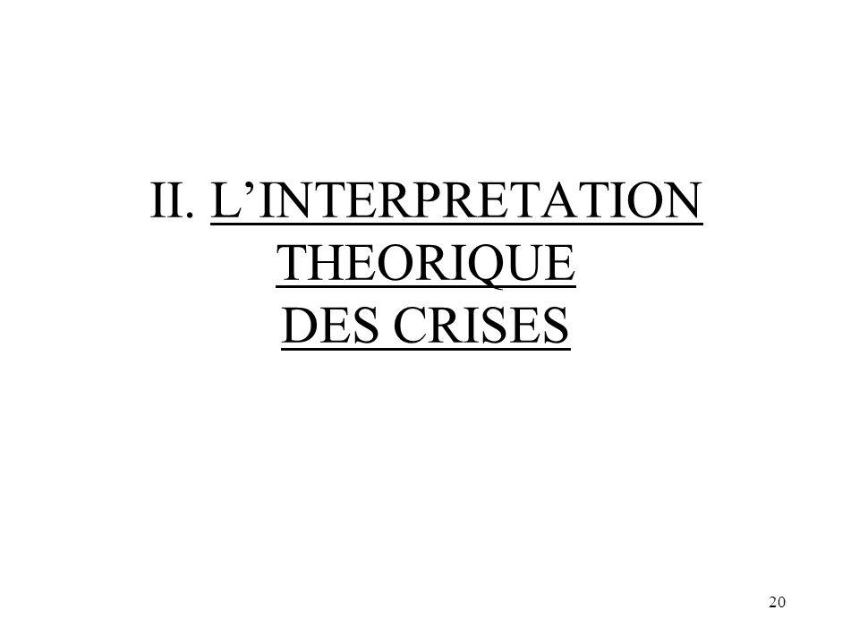 II. L'INTERPRETATION THEORIQUE DES CRISES