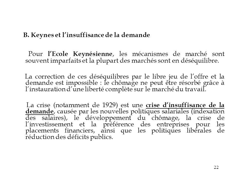 B. Keynes et l'insuffisance de la demande