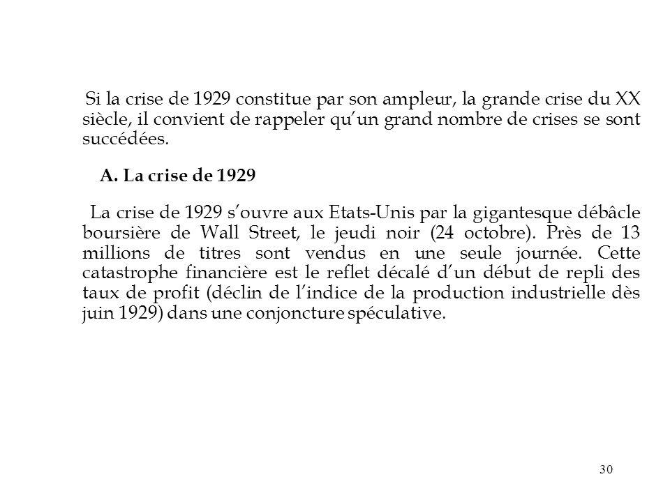 Si la crise de 1929 constitue par son ampleur, la grande crise du XX siècle, il convient de rappeler qu'un grand nombre de crises se sont succédées.