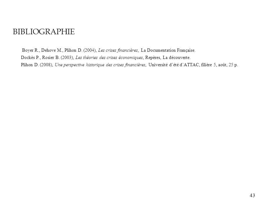 BIBLIOGRAPHIE Boyer R., Dehove M., Plihon D. (2004), Les crises financières, La Documentation Française.