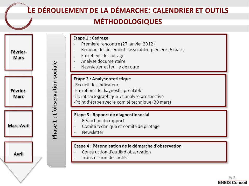 Le déroulement de la démarche: calendrier et outils méthodologiques