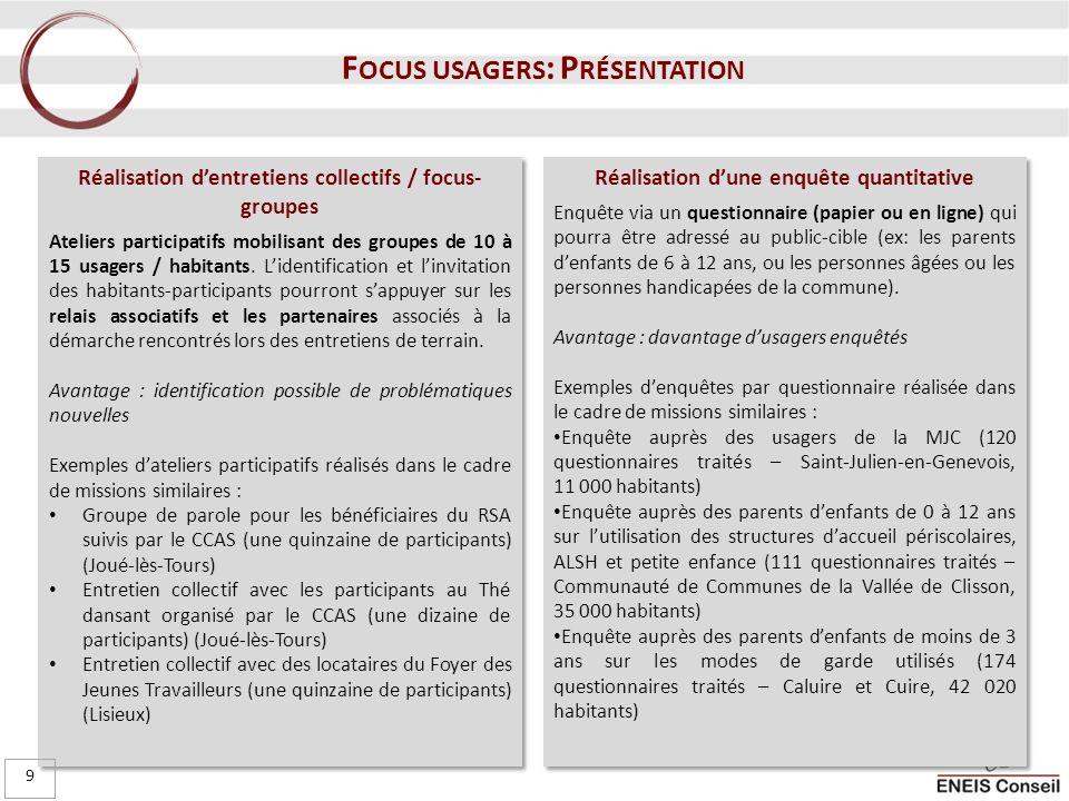 Focus usagers: Présentation