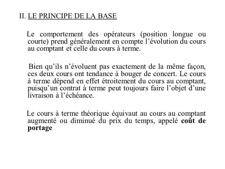 II. LE PRINCIPE DE LA BASE