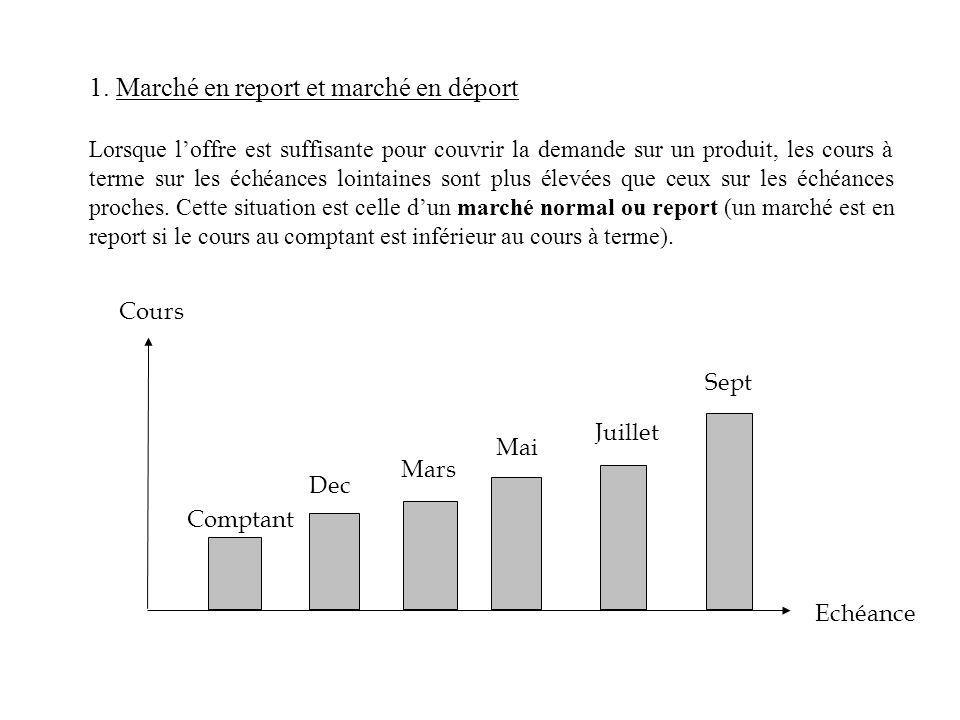 1. Marché en report et marché en déport