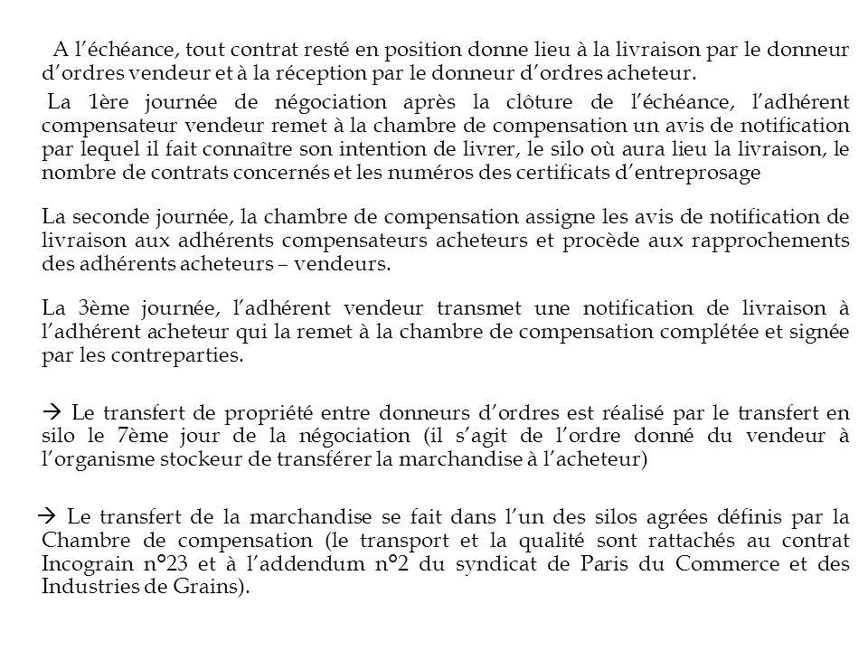 A l'échéance, tout contrat resté en position donne lieu à la livraison par le donneur d'ordres vendeur et à la réception par le donneur d'ordres acheteur.
