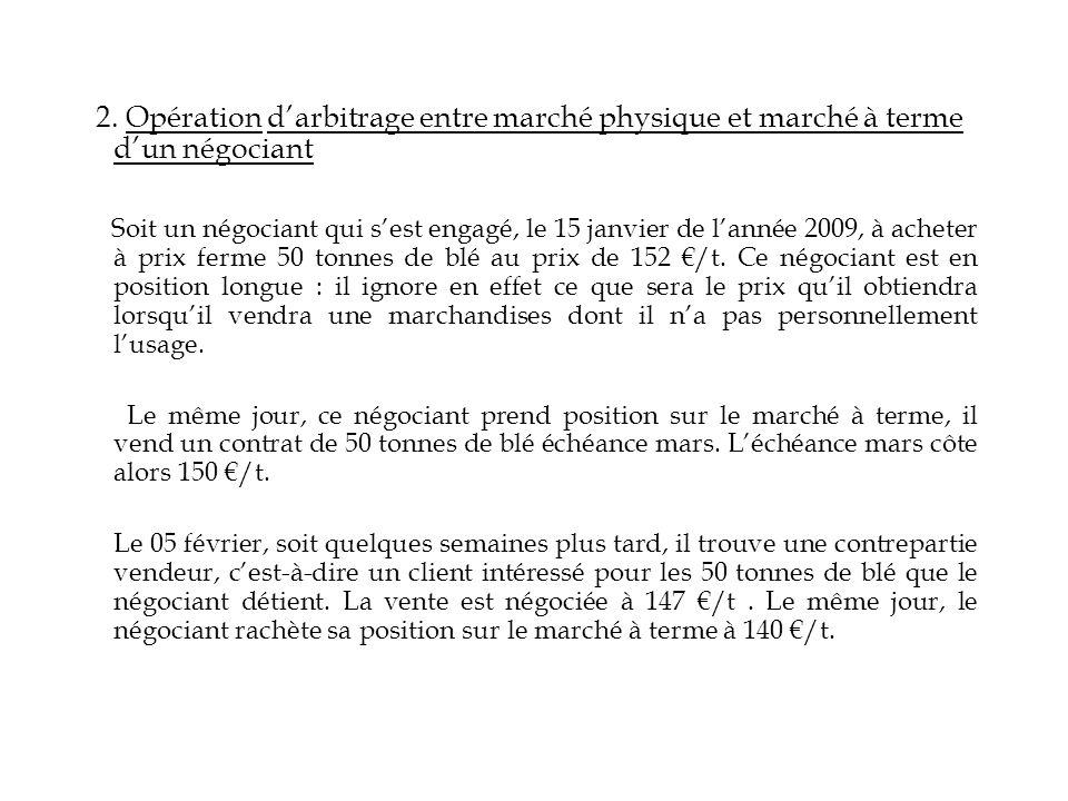 2. Opération d'arbitrage entre marché physique et marché à terme d'un négociant