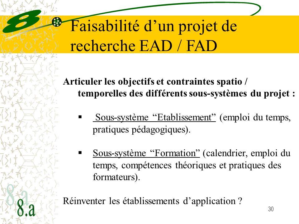 Faisabilité d'un projet de recherche EAD / FAD
