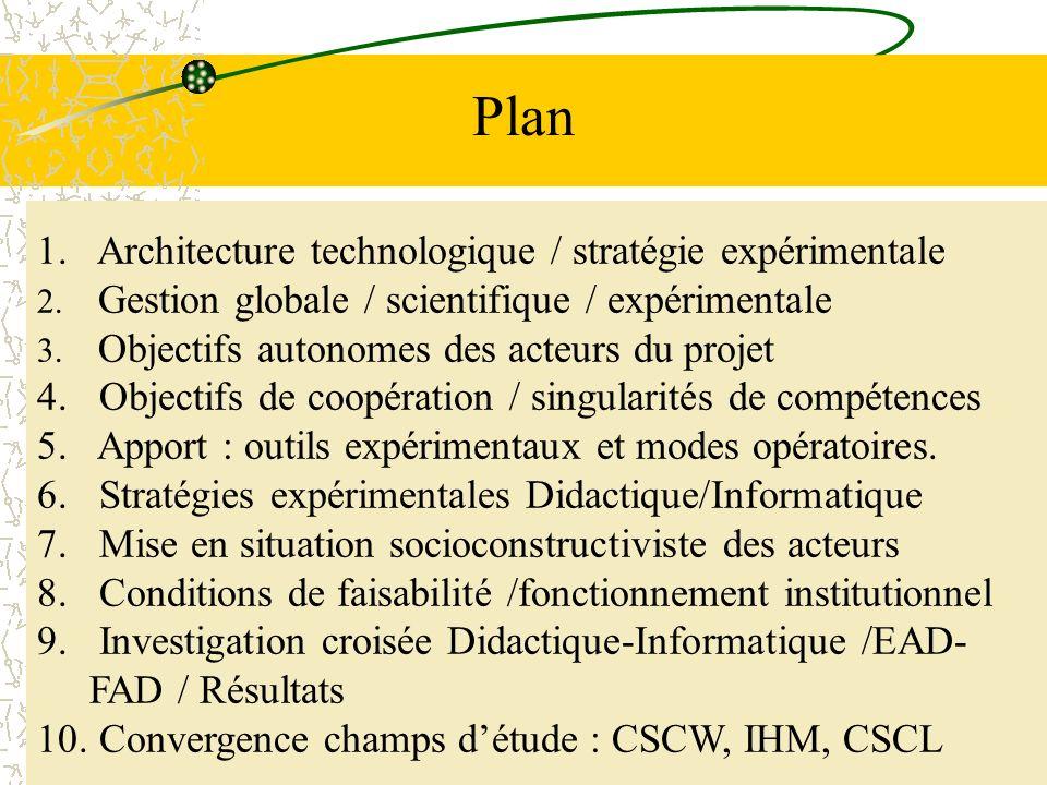 Plan Architecture technologique / stratégie expérimentale