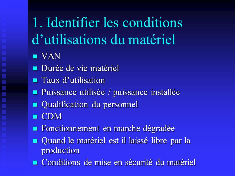 1. Identifier les conditions d'utilisations du matériel