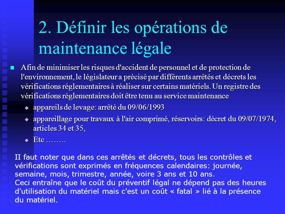 2. Définir les opérations de maintenance légale
