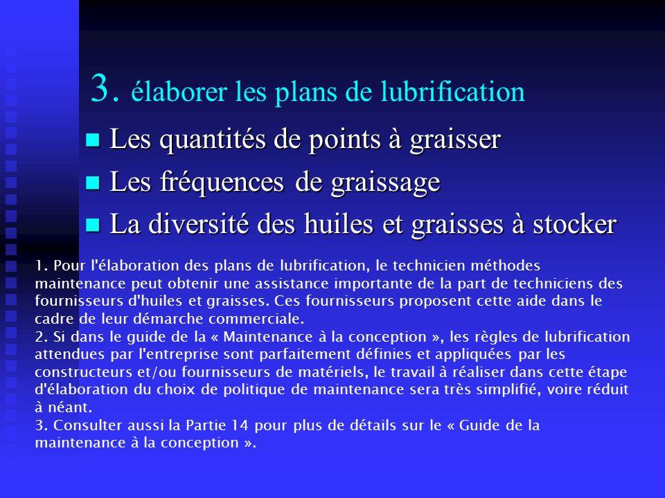 3. élaborer les plans de lubrification