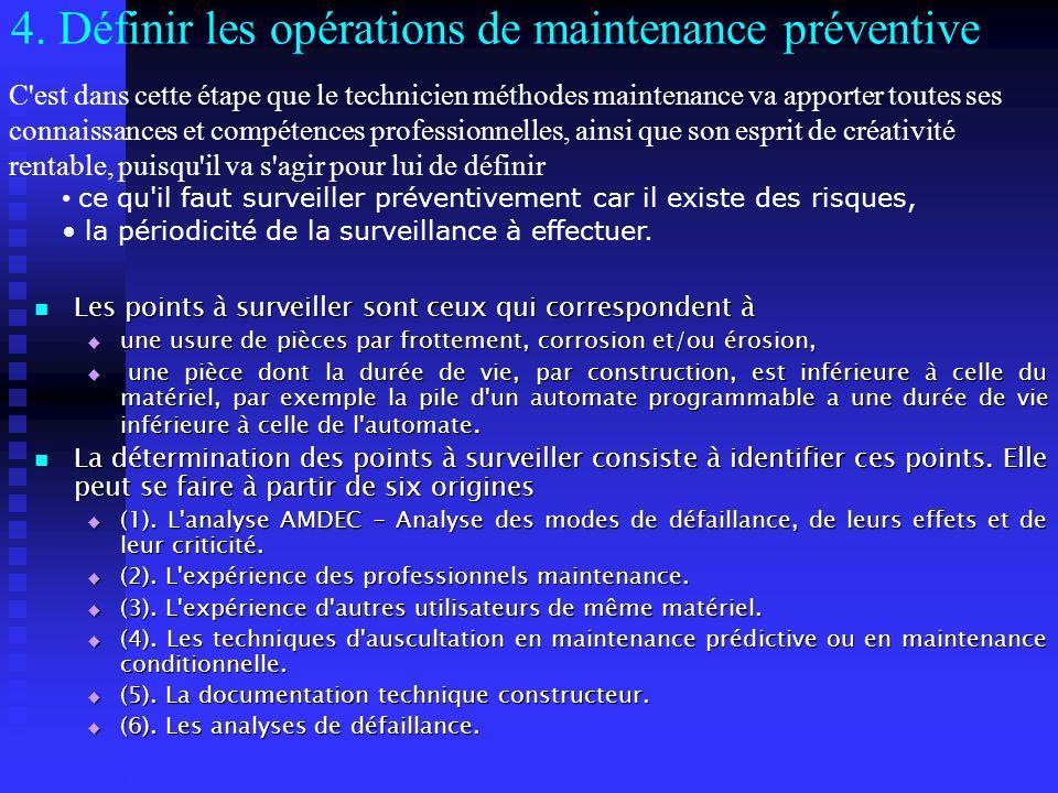 4. Définir les opérations de maintenance préventive