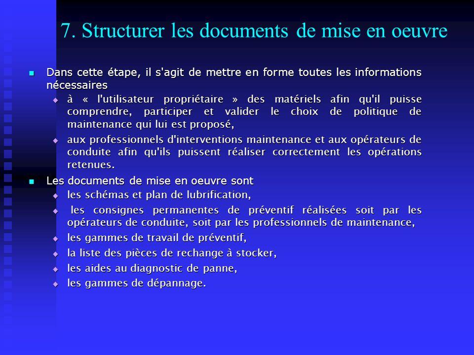 7. Structurer les documents de mise en oeuvre