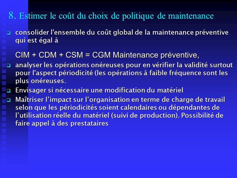 8. Estimer le coût du choix de politique de maintenance