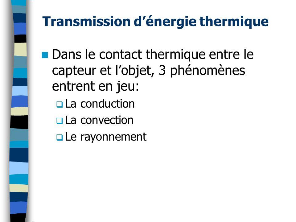Transmission d'énergie thermique