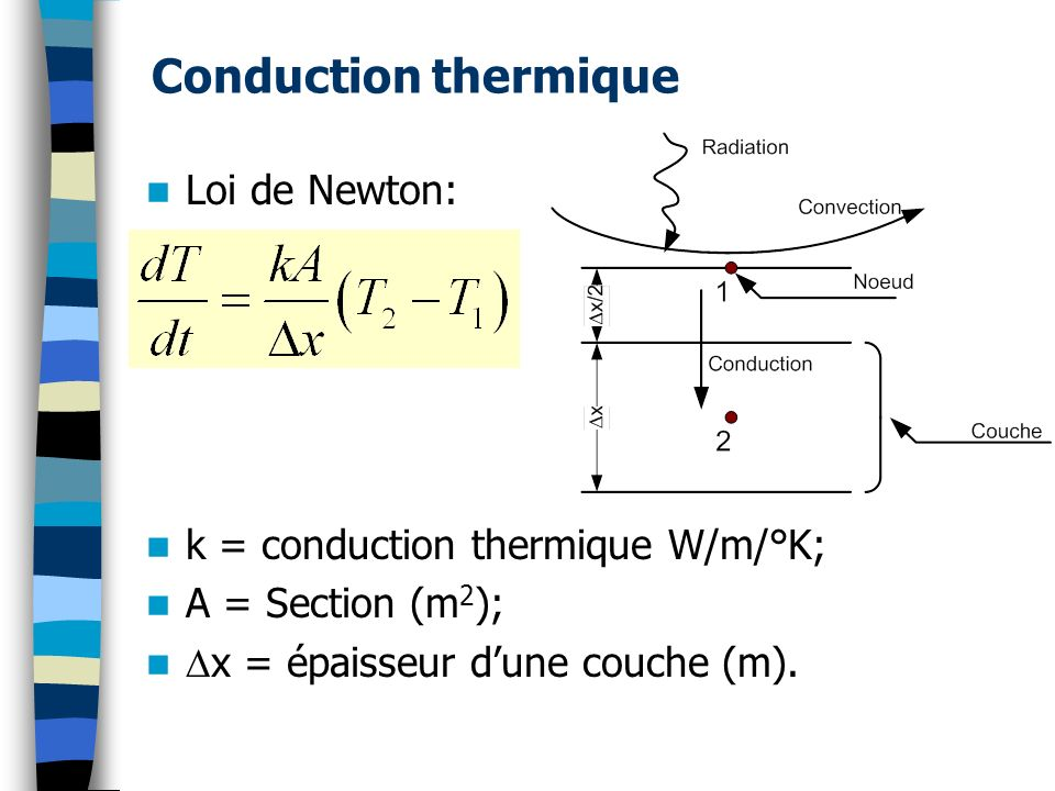 Conduction thermique Loi de Newton: k = conduction thermique W/m/°K;
