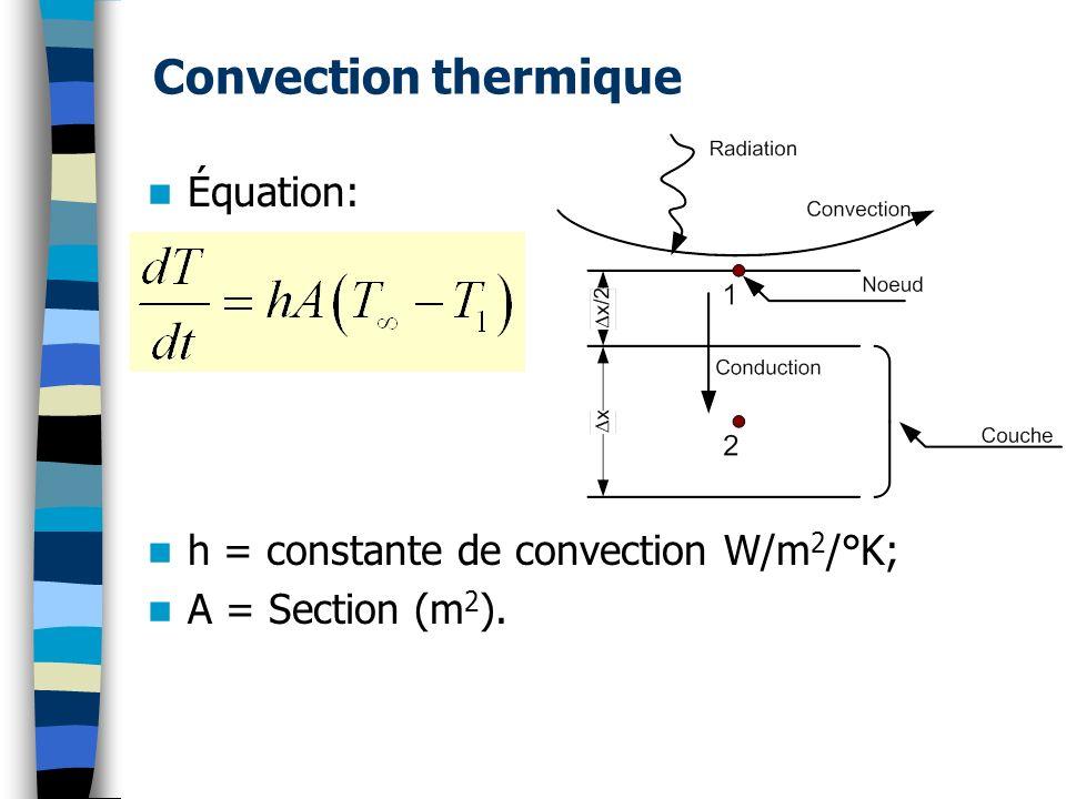 Convection thermique Équation: h = constante de convection W/m2/°K;