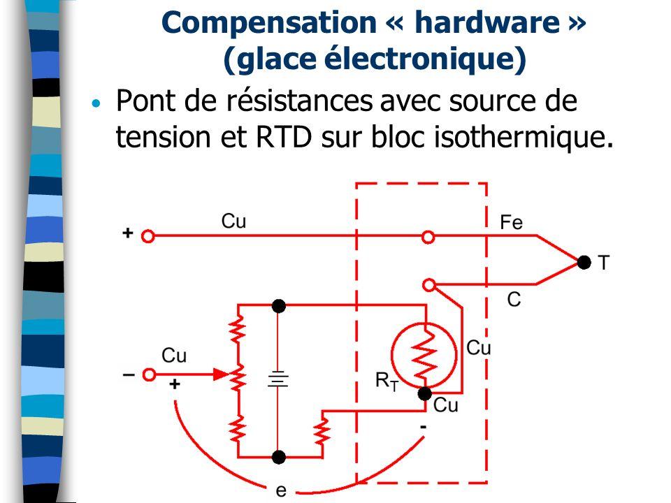 Compensation « hardware » (glace électronique)