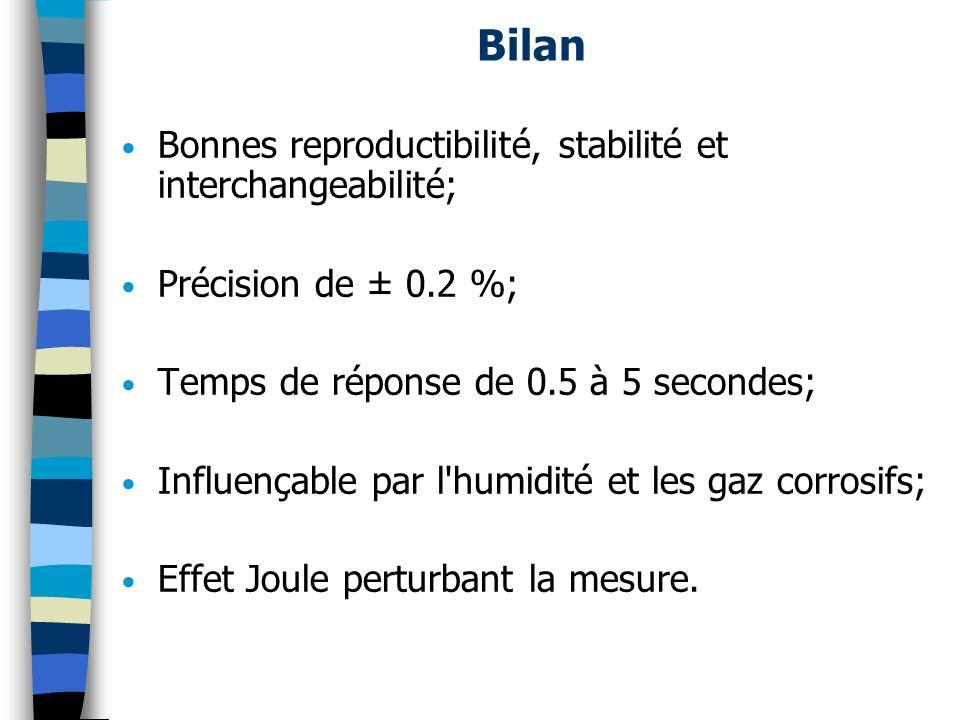 Bilan Bonnes reproductibilité, stabilité et interchangeabilité;