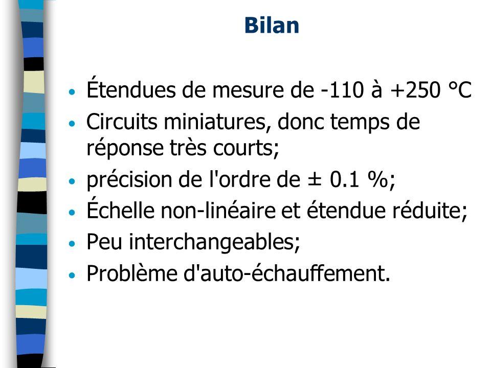 Bilan Étendues de mesure de -110 à +250 °C. Circuits miniatures, donc temps de réponse très courts;
