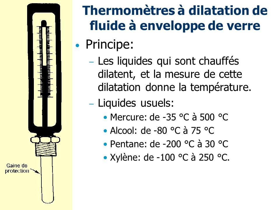 Thermomètres à dilatation de fluide à enveloppe de verre