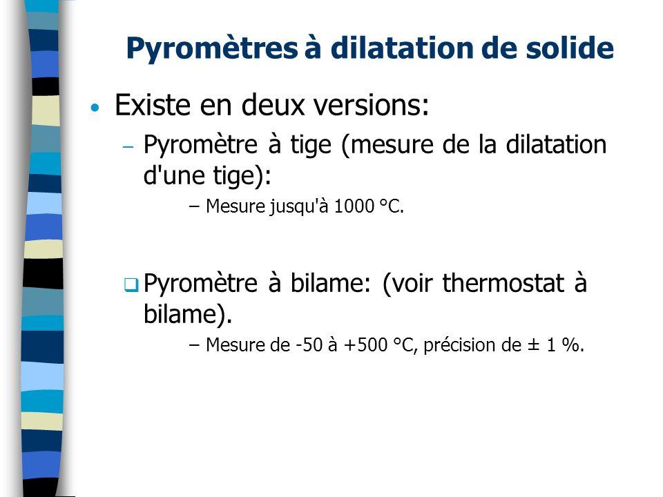 Pyromètres à dilatation de solide