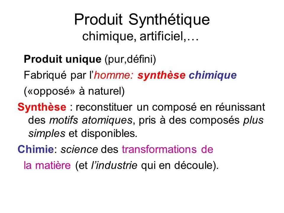 Produit Synthétique chimique, artificiel,…
