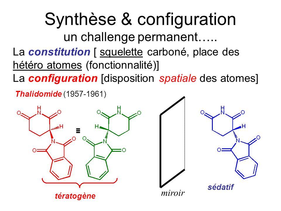 Synthèse & configuration un challenge permanent…..