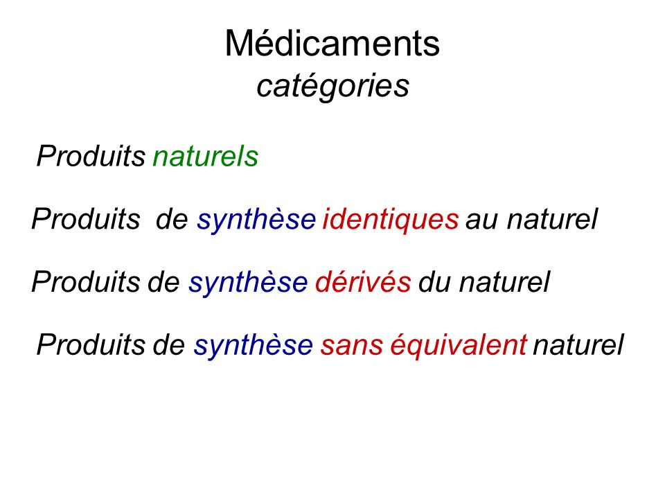 Médicaments catégories