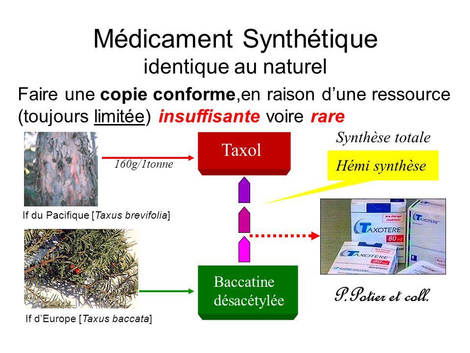 Médicament Synthétique identique au naturel