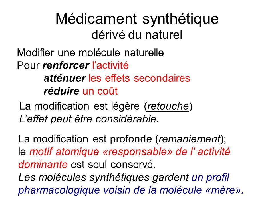 Médicament synthétique dérivé du naturel