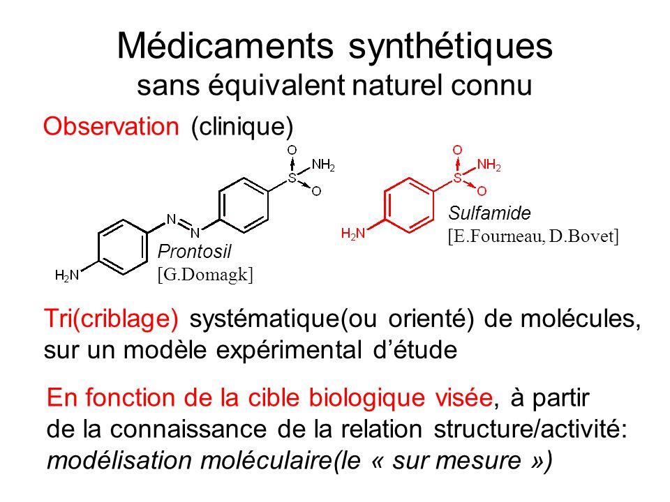 Médicaments synthétiques sans équivalent naturel connu
