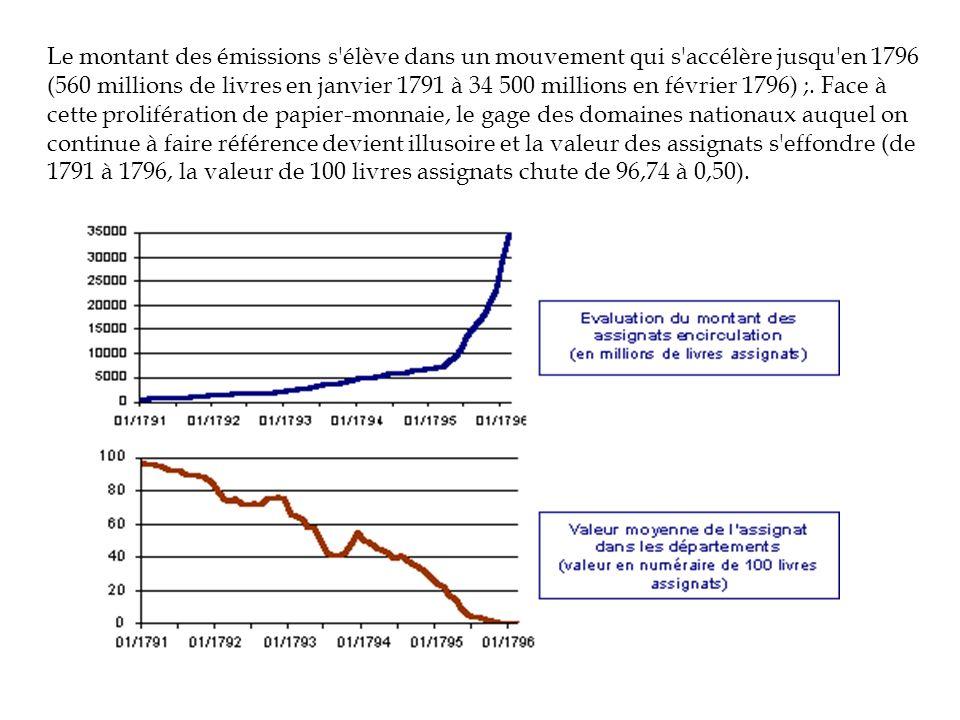 Le montant des émissions s élève dans un mouvement qui s accélère jusqu en 1796 (560 millions de livres en janvier 1791 à 34 500 millions en février 1796) ;.