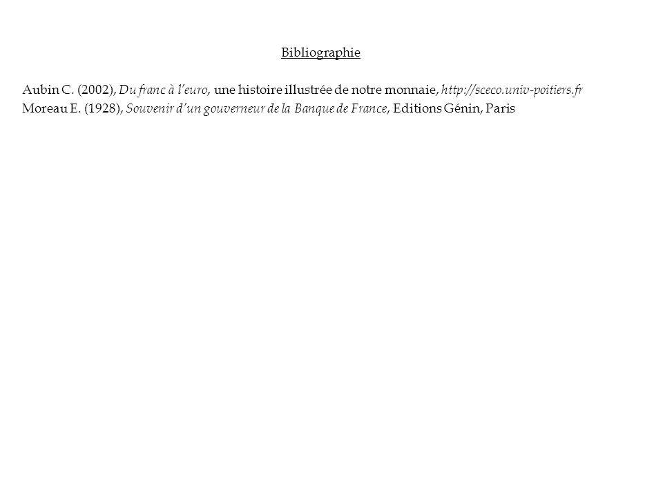 Bibliographie Aubin C. (2002), Du franc à l'euro, une histoire illustrée de notre monnaie, http://sceco.univ-poitiers.fr.