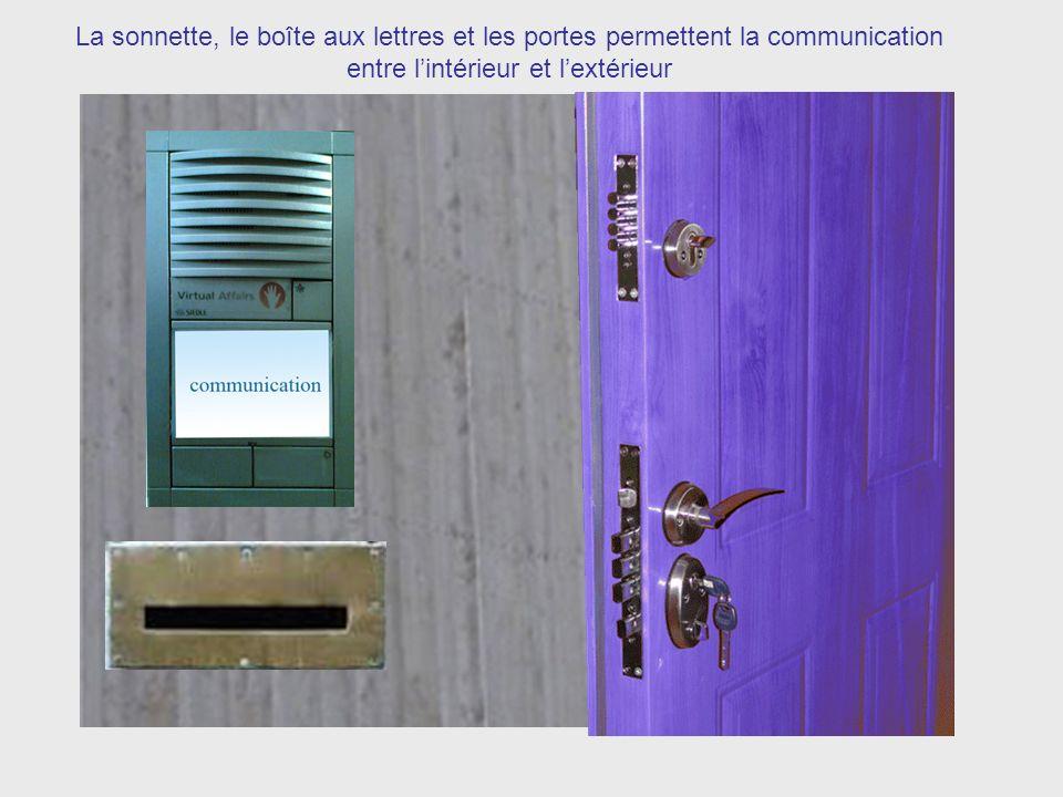 La sonnette, le boîte aux lettres et les portes permettent la communication entre l'intérieur et l'extérieur