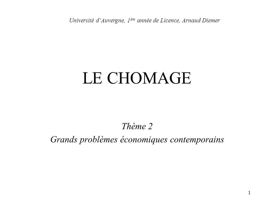 LE CHOMAGE Thème 2 Grands problèmes économiques contemporains