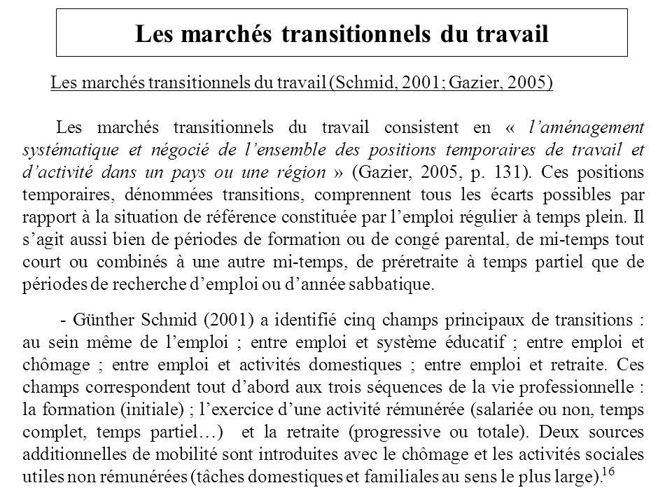 Les marchés transitionnels du travail