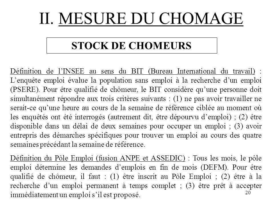 II. MESURE DU CHOMAGE STOCK DE CHOMEURS