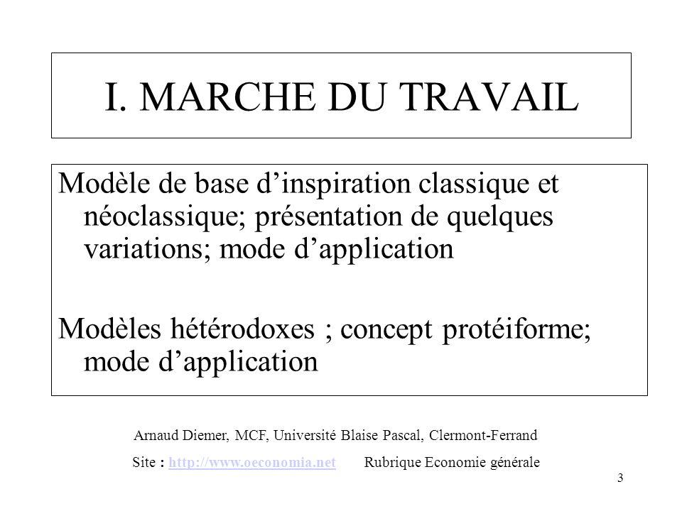 I. MARCHE DU TRAVAIL Modèle de base d'inspiration classique et néoclassique; présentation de quelques variations; mode d'application.