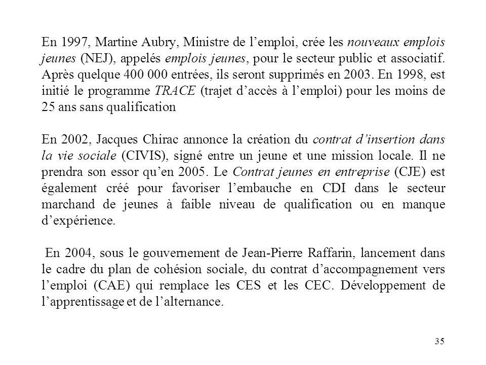 En 1997, Martine Aubry, Ministre de l'emploi, crée les nouveaux emplois jeunes (NEJ), appelés emplois jeunes, pour le secteur public et associatif.